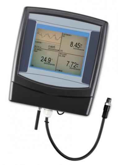 Abwasserkontrollsystem Messgerät